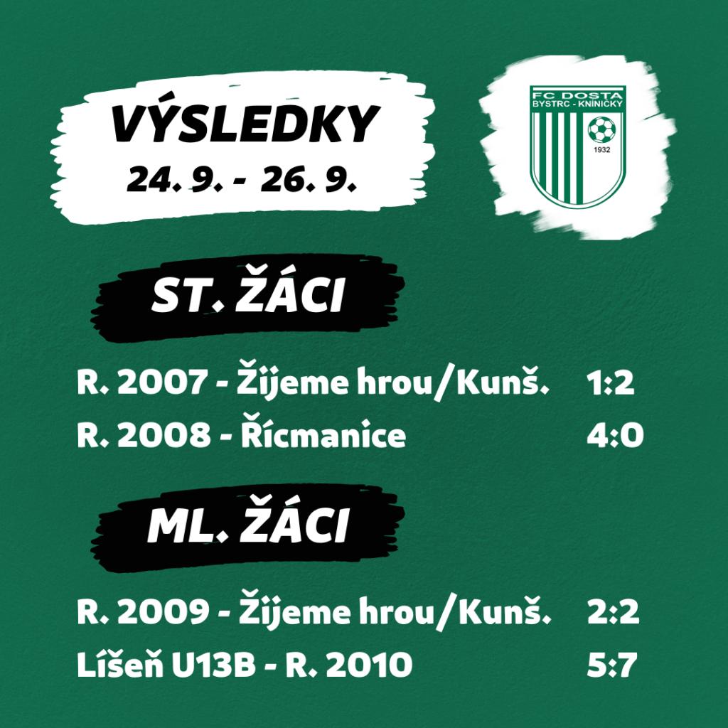 FC Dosta Bystrc - Kníničky Výsledkový servis 24. 9. - 26. 9. Novinky