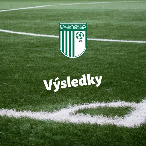 FC Dosta Bystrc - Kníničky Úvod