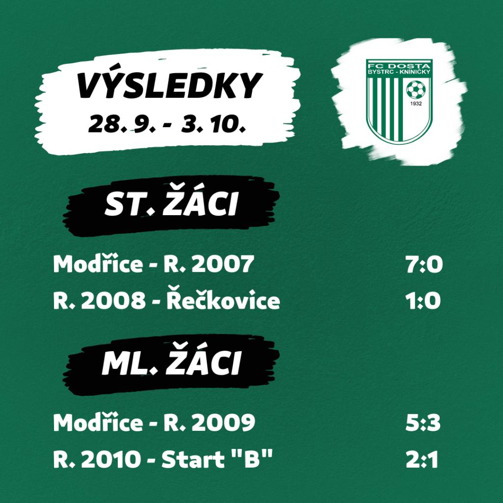 FC Dosta Bystrc - Kníničky Výsledkový servis 28. 9. - 3. 10. Novinky