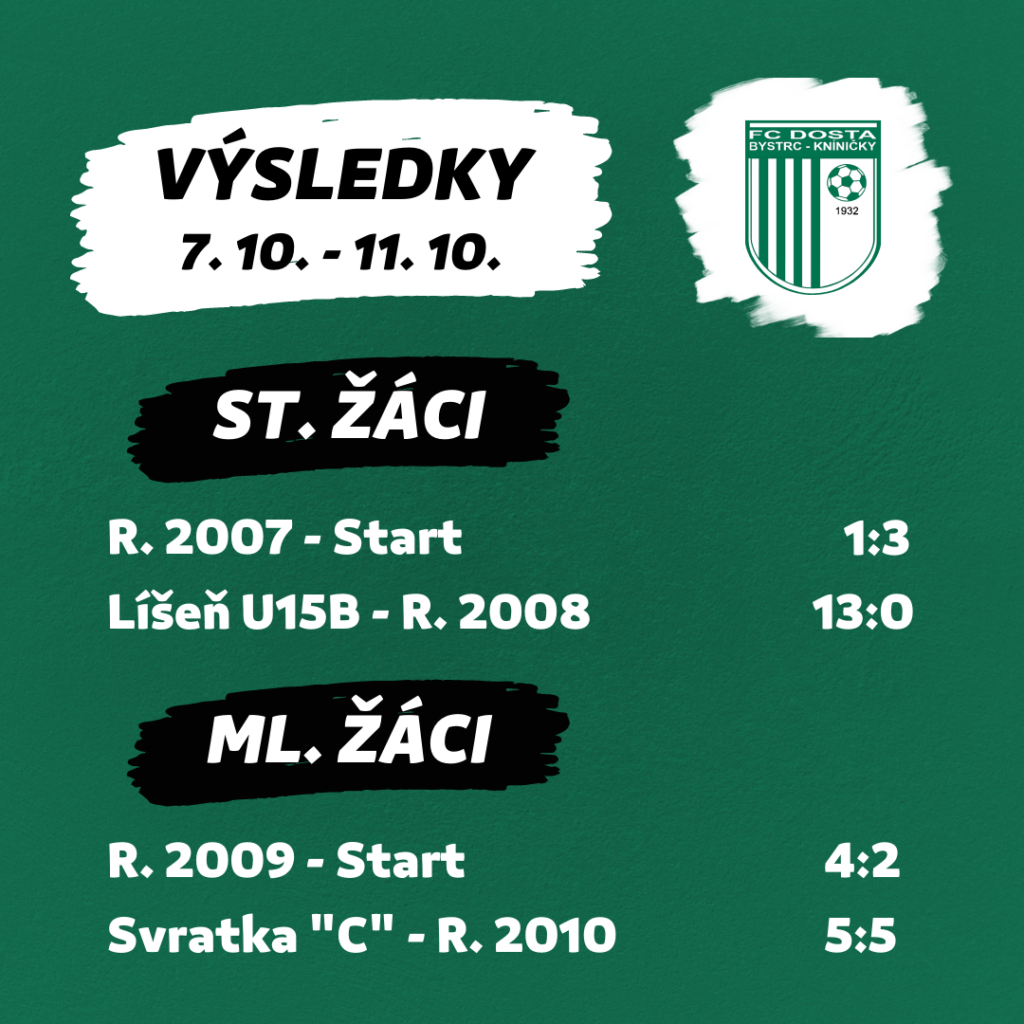 FC Dosta Bystrc - Kníničky Výsledkový servis 7. 10. – 11. 10. Novinky